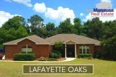 Lafayette Oaks Listings & Real Estate Report July 2020