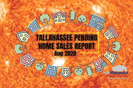 Pending Home Sales Report August 2020