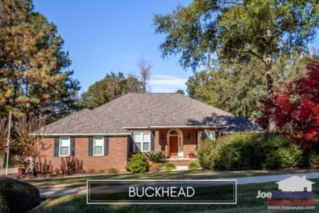 Buckhead Listings And Home Sales Report July 2020