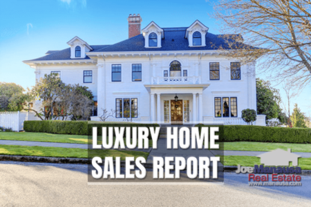 The Surprising Impact Of COVID-19 On The Luxury Homes Market
