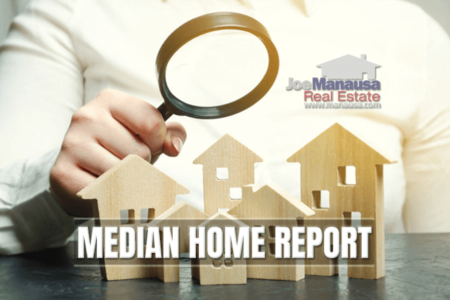 Median Home Price And Value Explodes