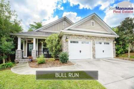 Bull Run Listings And Home Market Report July 2020