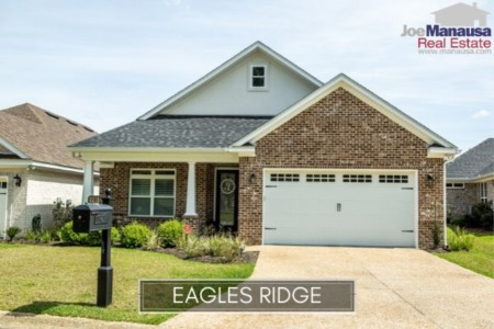 Eagles Ridge Listings And Housing Market Report October 2020