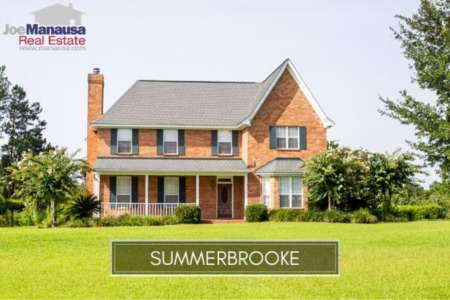 Summerbrooke Housing Market Report August 2020