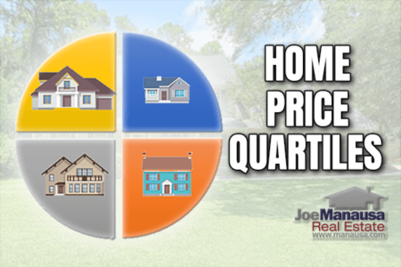 Quartile Housing Report September 2020