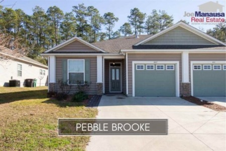 Pebble Brooke Listings & Market Report September 2020
