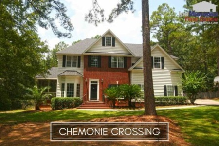 Chemonie Crossing Housing Market Report September 2020