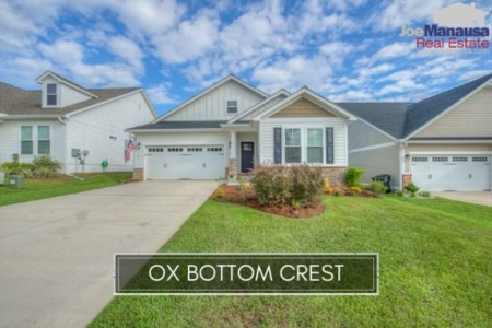 Ox Bottom Crest Listings And Home Sales September 2020