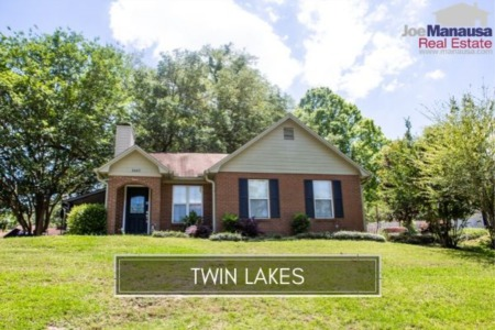 Twin Lakes Listings And Home Sales Report September 2020