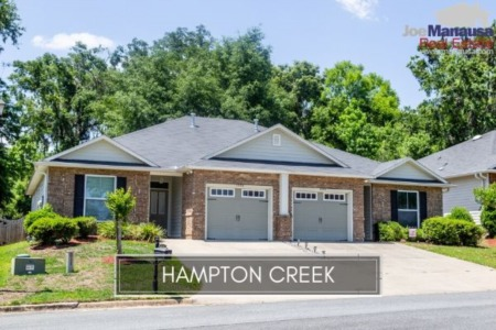 Hampton Creek Listings And Home Sales Report September 2020