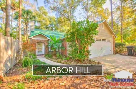 Arbor Hill Listings and Home Sales September 2020