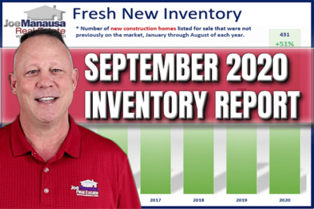 Housing Market Inventory Update September 2020