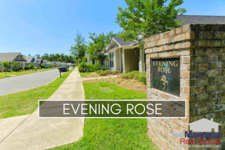Evening Rose Listings And Housing Report October 2020