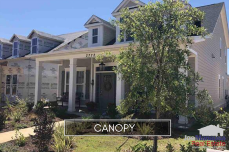 Canopy Listings And Housing Report November 2020