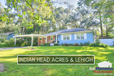 Indian Head Acres and Lehigh Home Sales November 2020