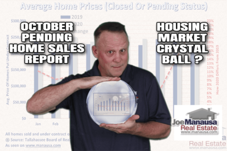 Pending Home Sales Report October 2020 (SURPRISE!)