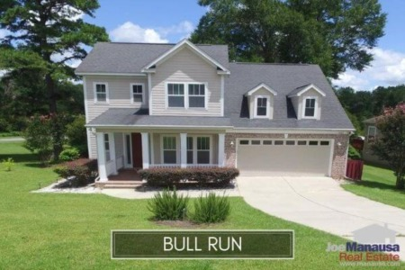 Bull Run Listings And Home Sales Report November 2020