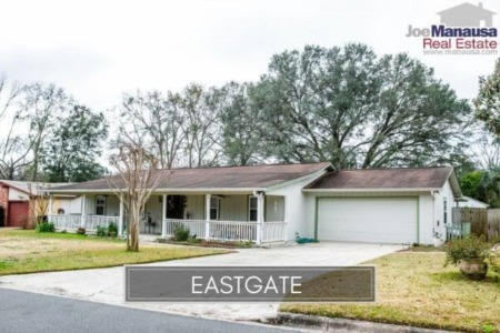 Eastgate Home Listings And Sales December 2020