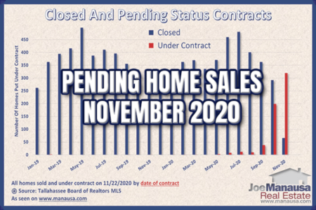 Pending Home Sales Report November 2020