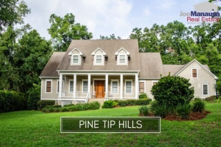 Pine Tip Hills Listings And Sales Report December 2020