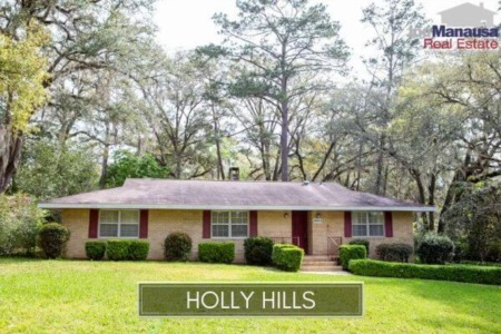 Holly Hills Listings and Sales Report December 2020