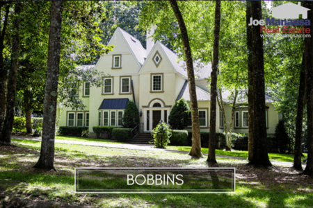 The Bobbin Neighborhoods Realty Report December 2020