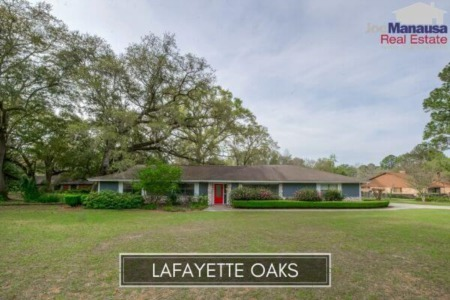 Lafayette Oaks Listings & Home Sales December 2020