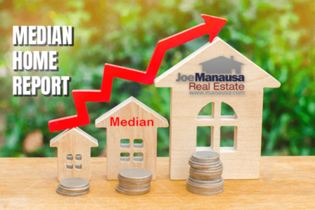 Median Home Sales Report January 2021