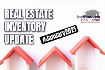 Real Estate Inventory Report January 2021