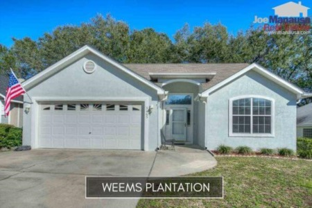 Weems Plantation Listings And Housing Report January 2021
