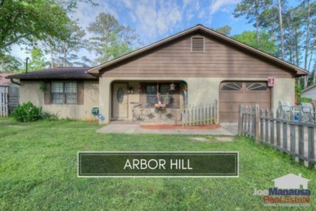 Arbor Hill Listings and Housing Report January 2021