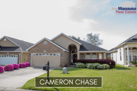 Cameron Chase Listings And Home Sales Report January 2021