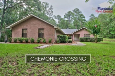 Chemonie Crossing Listings & Sales Report February 2021