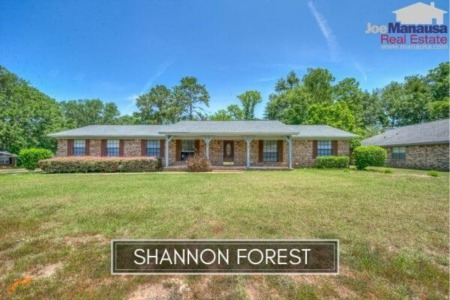 Shannon Forest Listings And Home Sales Report February 2021