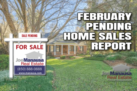 Pending Home Sales Report February 2021