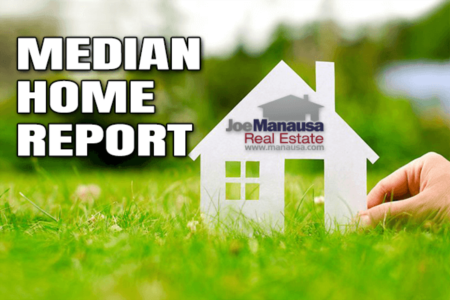 Median Home Sales Report March 2021