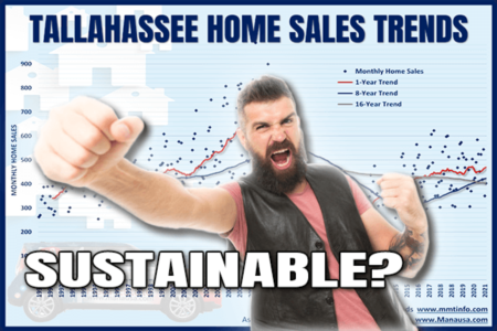 Are Home Sales Sustainable At Today's Pace?