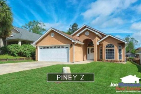 Piney Z Listings & Real Estate Report April 2021