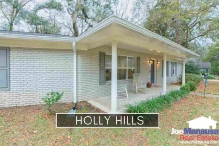 Holly Hills Listings and Real Estate Report April 2021