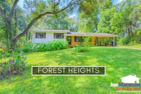 Forest Heights Real Estate Sales Report May 2021