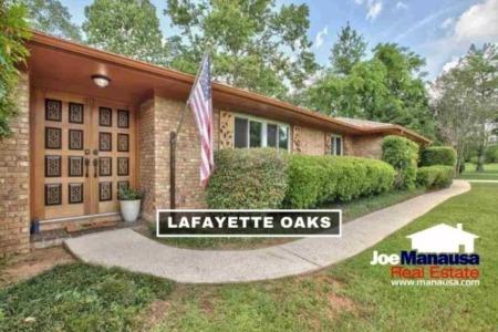 Lafayette Oaks Listings And Sales Report June 2021