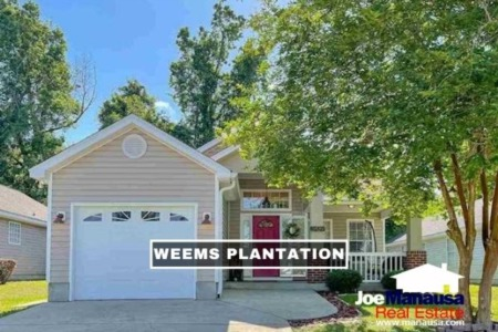 Weems Plantation Listings And Home Sales Report June 2021