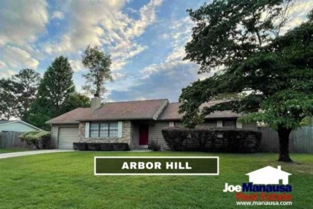 Arbor Hill Listings and Sales Report June 2021