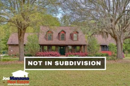 Home Sales in Tallahassee Outside of Subdivisions June 2021