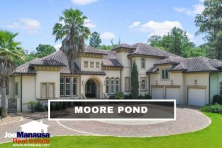 Moore Pond Listings And Luxury Home Sales Report June 2021