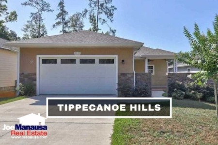 Tippecanoe Hills Listings And Real Estate Report June 2021
