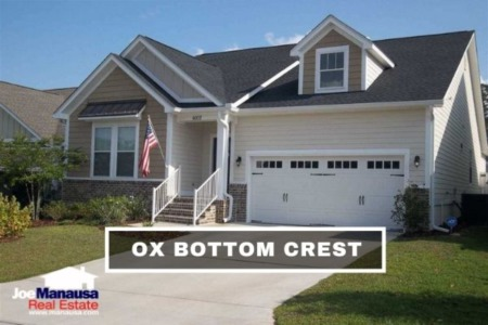 Ox Bottom Crest Listings Sales Report July 2021