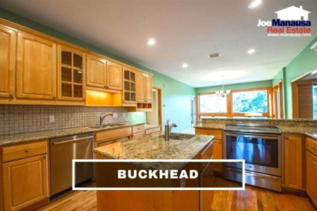 Buckhead Listings And Housing Report August 2021