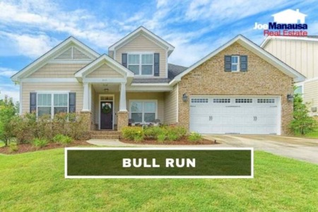 Bull Run Listings And Sales Report August 2021