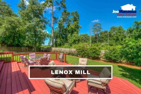Lenox Mill Listings And Housing Report August 2021